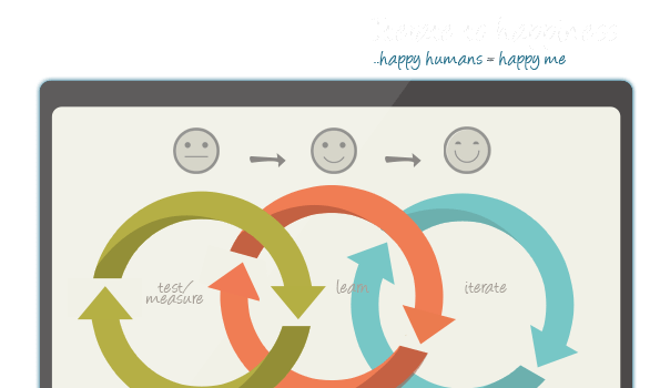 Iterate to happiness. Happy humans = happy me
